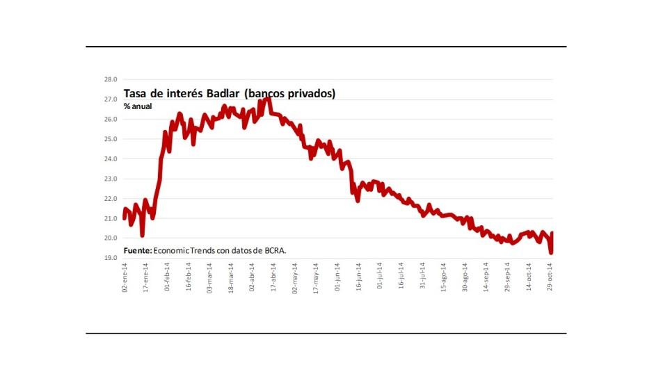 Gráfico 2.- Tasa de interés por depósitos